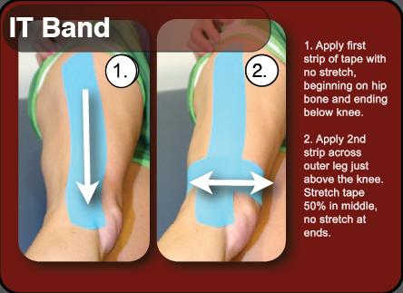 rt_instructions_it_band